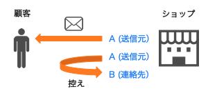 mail-p1
