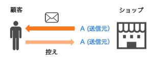 mail-p3
