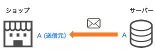 mail-p5